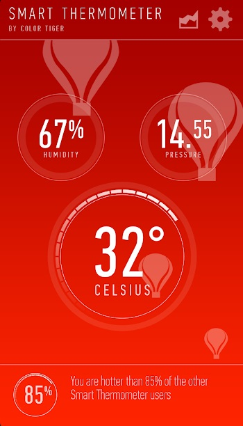 smart thermometer app